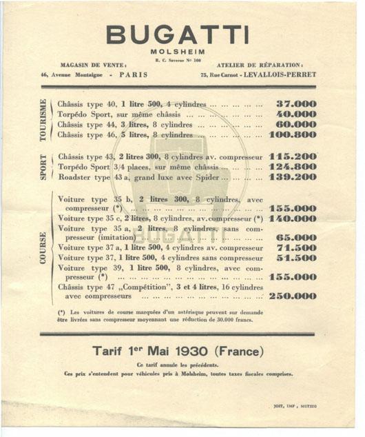 Bugatti Picture Sheet Period 2